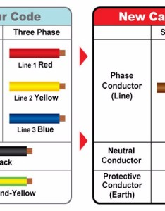 Electric wire european color code eu codes electrical wiring also diagram data rh unkt wolfsburg