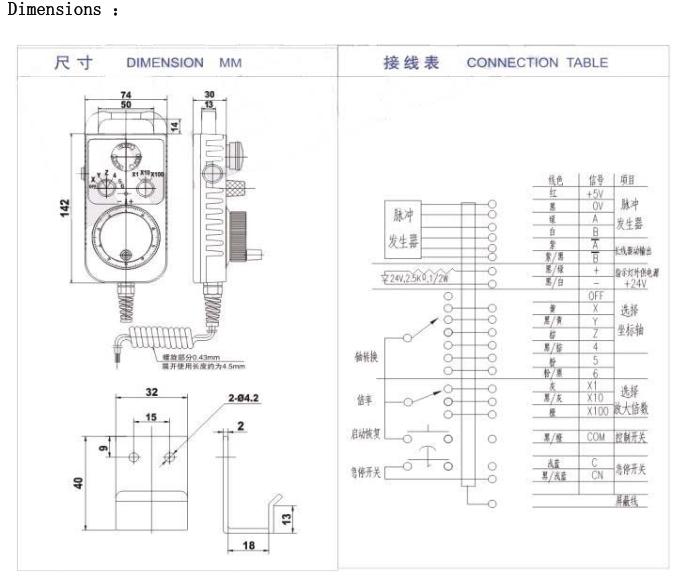 6 Eixo 4 Eixo Gerador de Pulso Manual MPG Mach3 CNC Fanuc