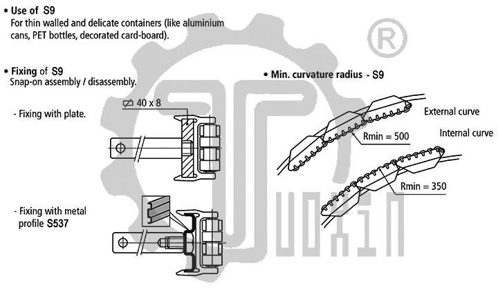 S9 Modular Conveyor Chain Sideflexing Roller Side Guide