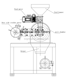 buckwheat grinder oat barley mill with stainless steel buy wheat root system diagram barley mill diagram [ 939 x 858 Pixel ]