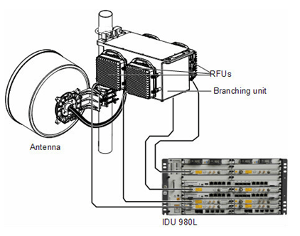 Microwave Transmission System Rtn980 Huawei Sdh Equipment