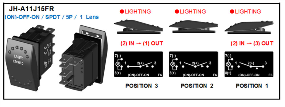 mk double light switch wiring diagram colour codes 12 volt 20amp on - off-on 4p rocker carling buy 24 switch,jeep ...