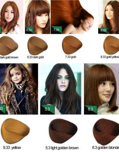 Hair color chart also good quality name of dye brands professional buy rh alibaba