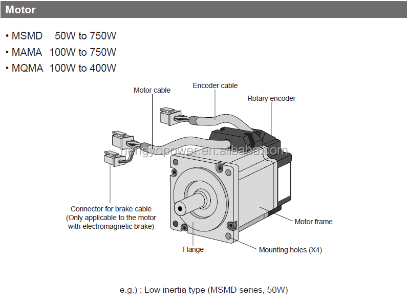 Panasonic A4 Series Ac Servo Motor Msmd042p1t With Holding