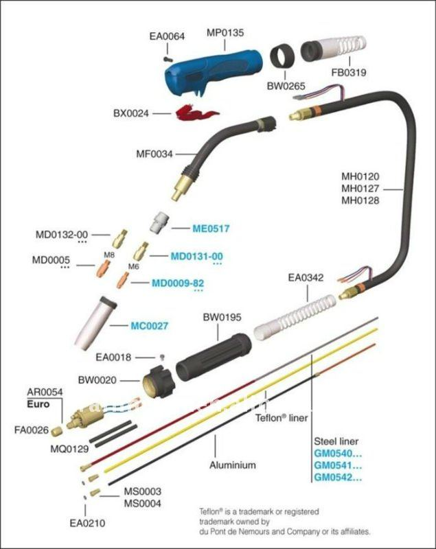 Oxy Acetylene Torch Parts