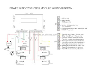 Car Alarm Wiring Diagram Wires Car Security Installation Diagrams Wiring Diagram ~ ODICIS