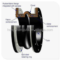 Pipe Vibration Isolator Dn100 Pn16 Rubber Joints Price ...