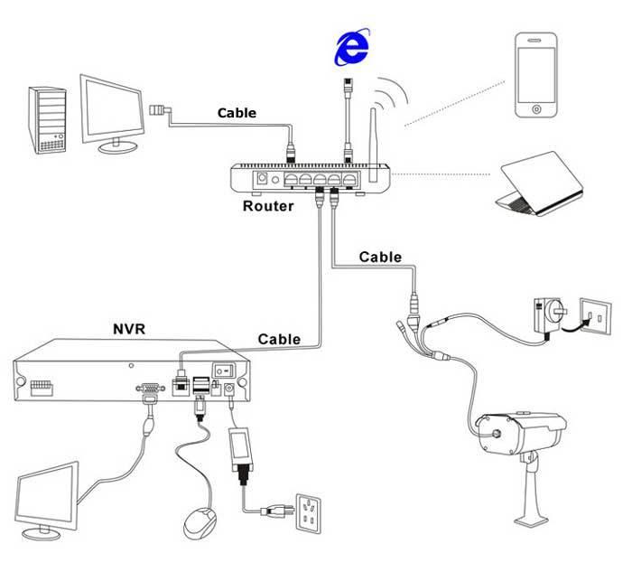 2MP 1080P Full HD IP network camera CCTV Indoor Dome IPC 2