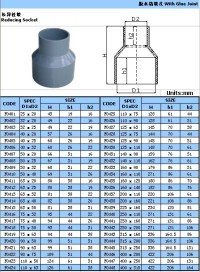 Pipe Fittings Pvc Reducer For Pipe Connect - Buy Pvc ...