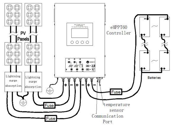 eMPPT60 Solar charger controller 60A 12V 24V