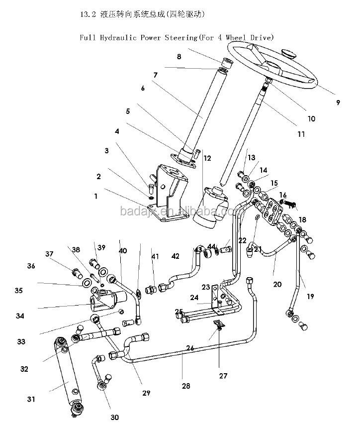 Full Hydraulic Power Steering Gear(for 4 Wheel Drive