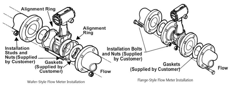 Temgb Smart Air Flow Meter Manufacturer Vortex Flowmeter