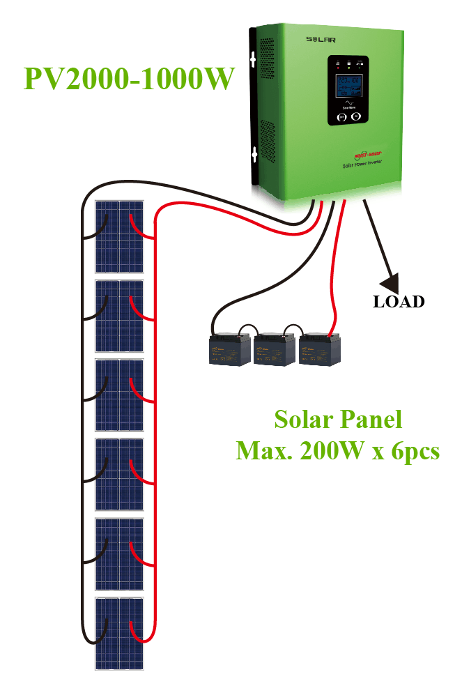 1kw Solar Energy System With Solar Panel And Battery - Buy 1kw Solar Energy System.Solar Energy System.Solar Energy System With Solar Panel And ...