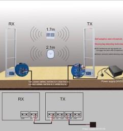 winner boat wiring diagram boat lighting diagram wiring  [ 1000 x 969 Pixel ]