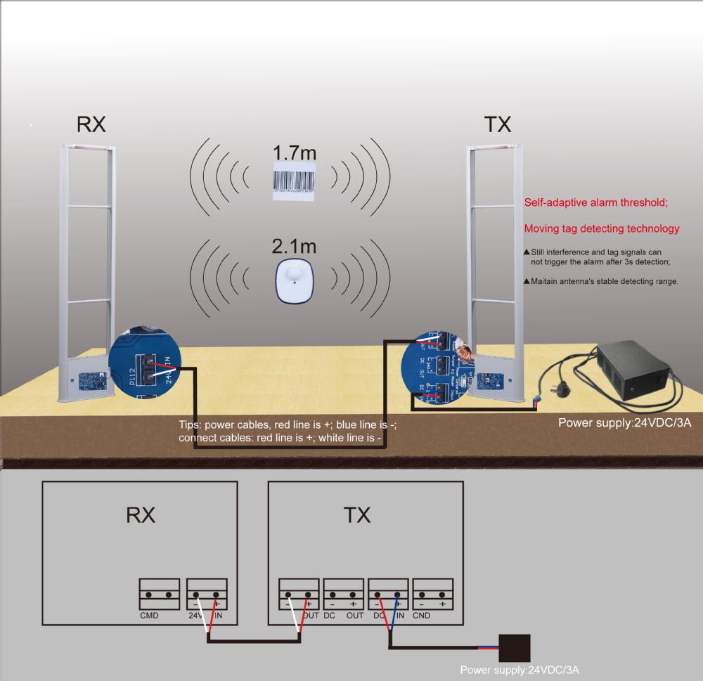 hight resolution of winner boat wiring diagram boat lighting diagram wiring