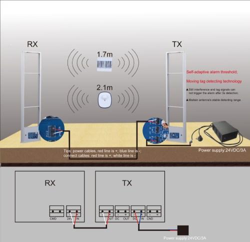 small resolution of winner boat wiring diagram boat lighting diagram wiring