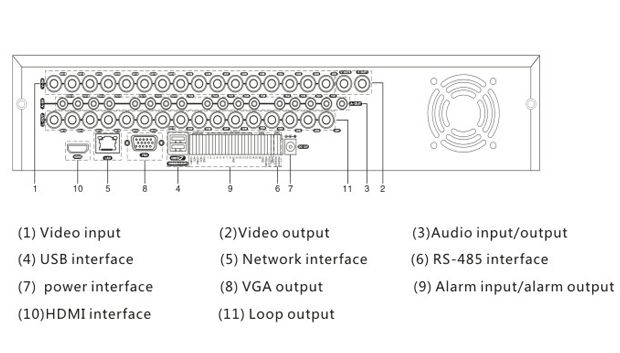 Economical Wifi 960h Realtime 16ch Hybrid Hvr With Nvr/dvr