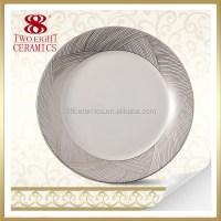 Ceramic custom printed dinner plates make your own dinner ...