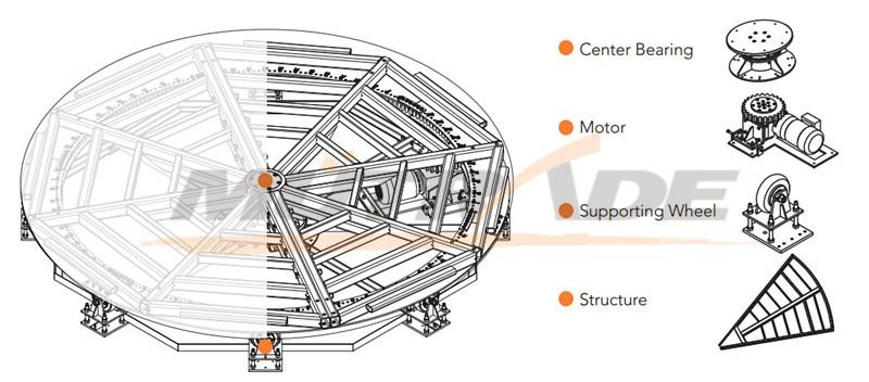 Palfinger Boom Wiring Diagram Skyjack Wiring Diagrams