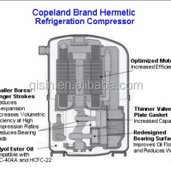 Copeland Wiring Diagram Which Markets Are Represented In The Simple Circular Flow R134a,r404a Piston Hermetic Compressor Cr53kq-tfd, View Cr53kq-tfd ...
