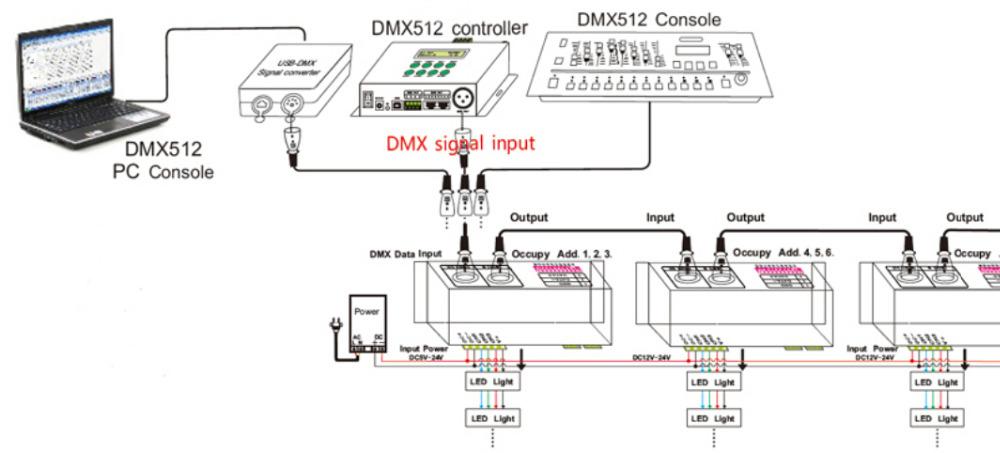 48w Grid Recessed Dmx512 Dimming 1200x300 Rgb Led Ceiling