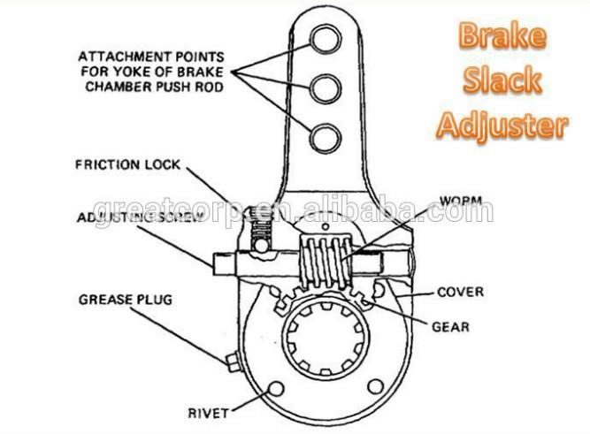 New slack adjuster 3464201738 for DAF, View New slack