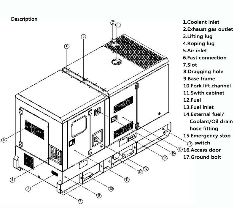 Dubai Fair 175kva Silent Soundproof Diesel Generator