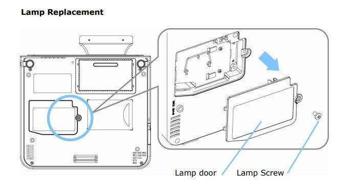Oem Hs300ar12-4 Et-lad60et-lad60 Projector Lamp Module For
