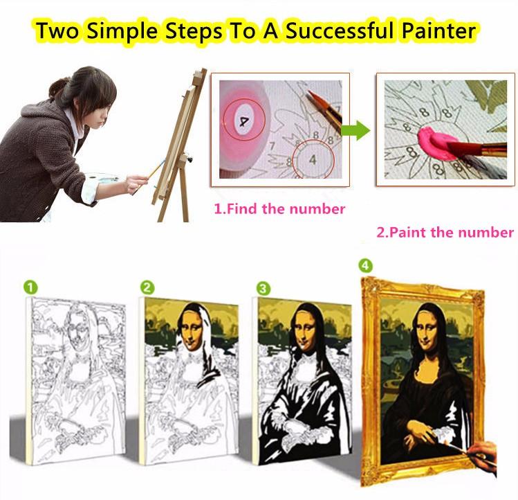 ✅Twosteps DIY digital lienzo pintura al óleo por números cuadros ...