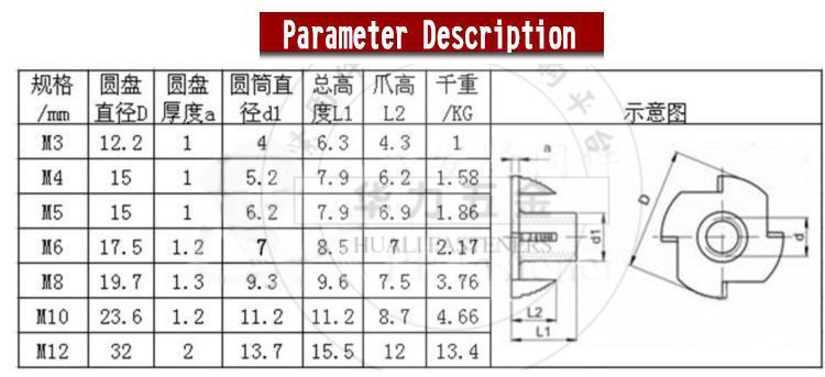2 un camvate M4 Rosca Macho Tornillo de mariposa Perilla de montaje para DSLR Empuñadura Abrazadera De La Barra