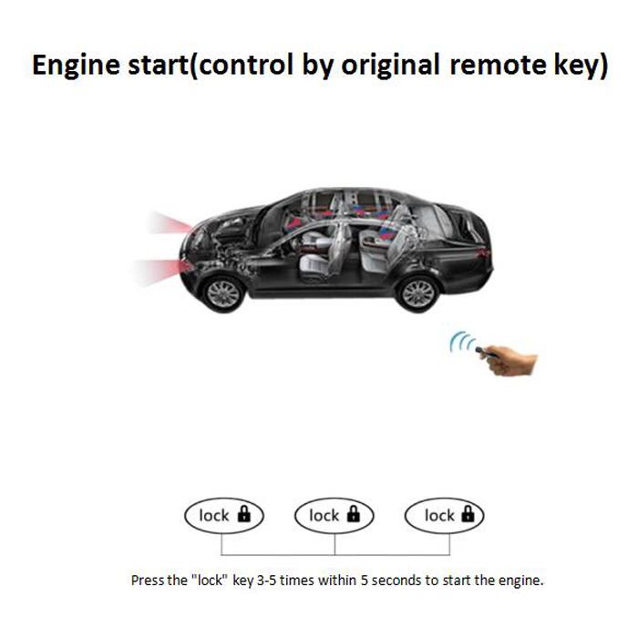 acondicionador de aire del coche del coche de pre