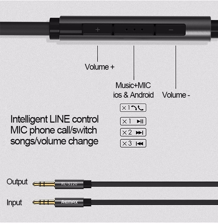ᑐRemax MIC AUX Cable 3.5mm ≧ Jack Jack Phone Call 【 Switch