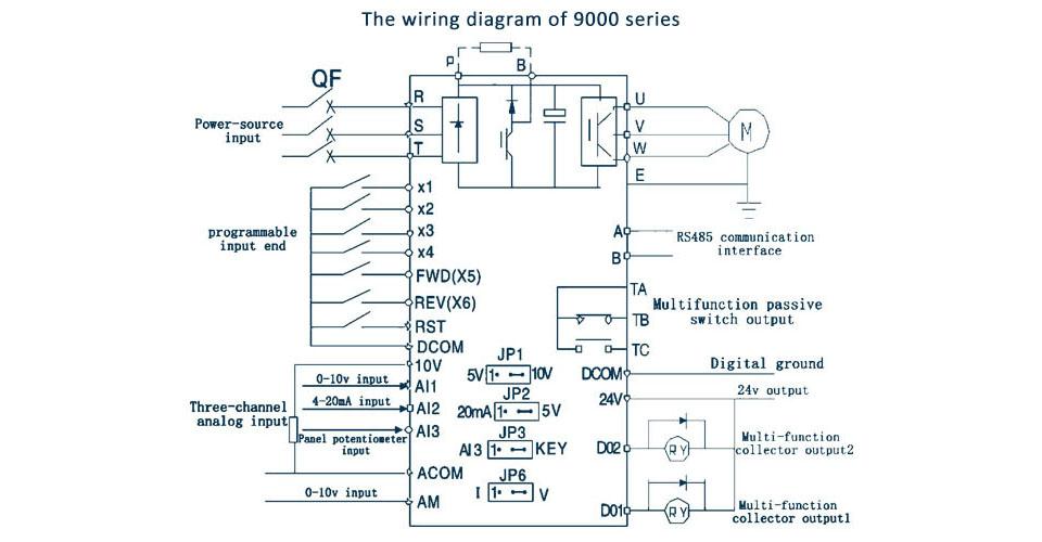 2.2kw 220 v AC Frequenzumrichter & Konverter Ausgang 3 Phase 650 HZ ...