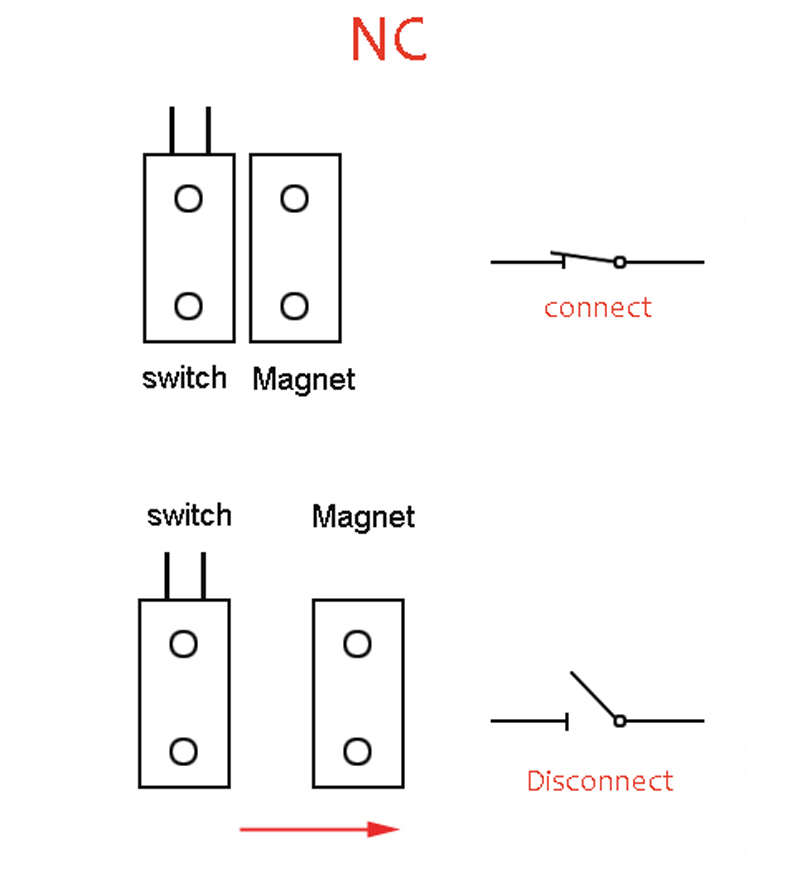 【ᗑ】(1 pair) Free shipping Wired 【ᗑ】 Magnetic Magnetic Door