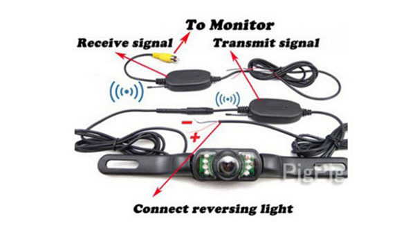 How To Install Hd 5 Tft Lcd Car Rear View Backup Monitor