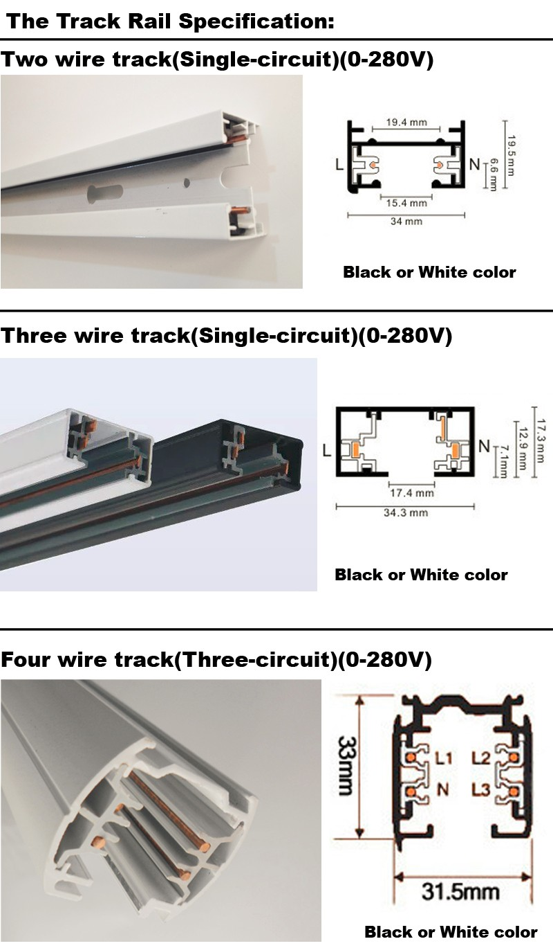 Track Light Bulbs Types