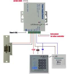 paccar radio wiring diagram wiring diagrams for kenworth trucks the wiring diagram kenworth w900 radio wiring [ 923 x 1000 Pixel ]