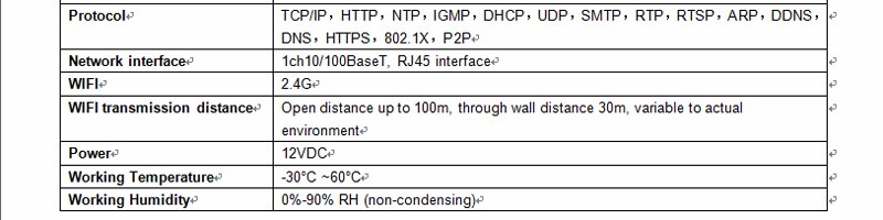 Z-BEN ZB-WK209-1 3MP 2 4G 9CH Wireless Surveillance KIT 9
