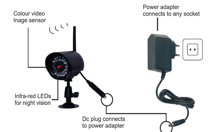 Digital Wireless Dvr Security System 7 Inch Monitor