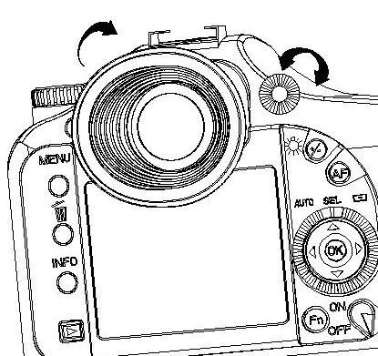 1.58x 1.60x zoom visor ocular lupa para Canon 5D II 7D
