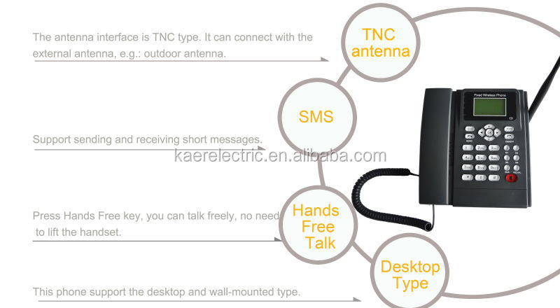 fixed phones with SIM card slot KT1000(130), View fixed