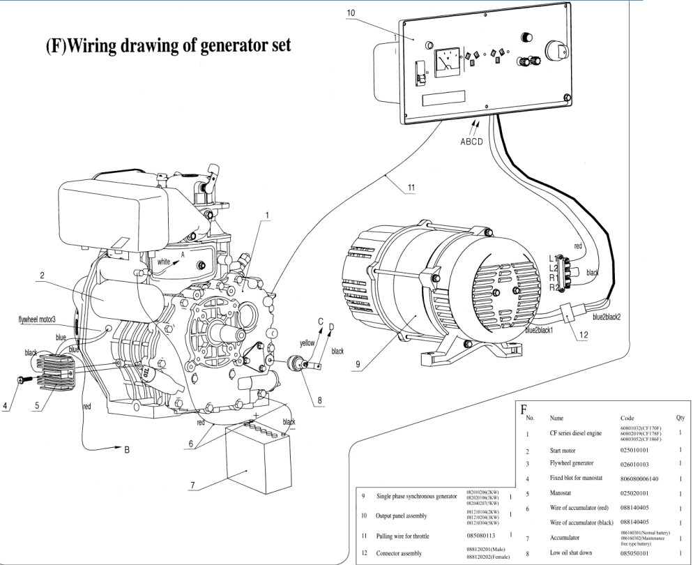 Honda Em3500sx Generator Parts Diagram. Honda. Auto Wiring