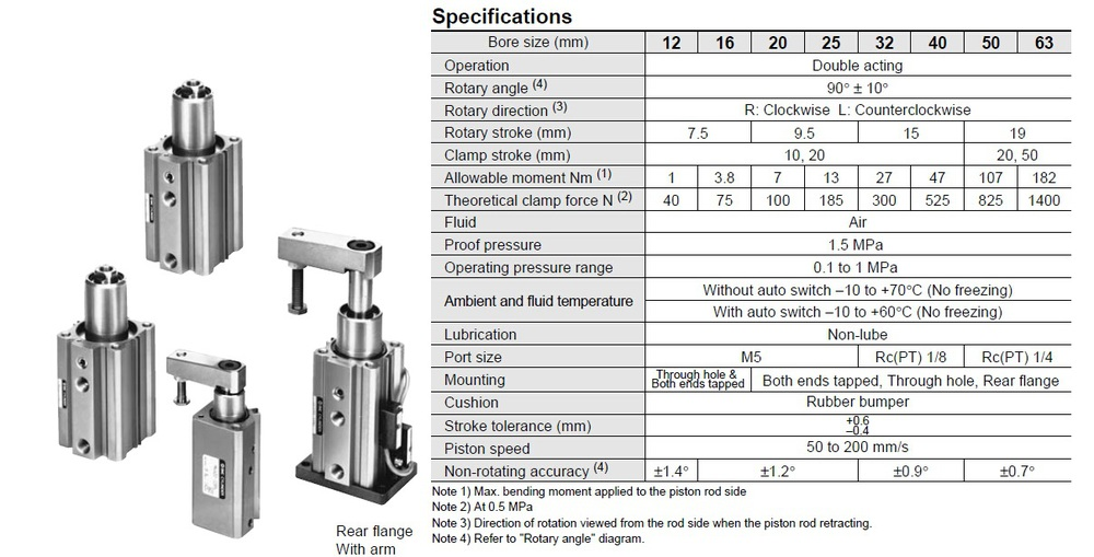 Wholesale MK32X20 Rotary Clamping Cylinder-SMC Type