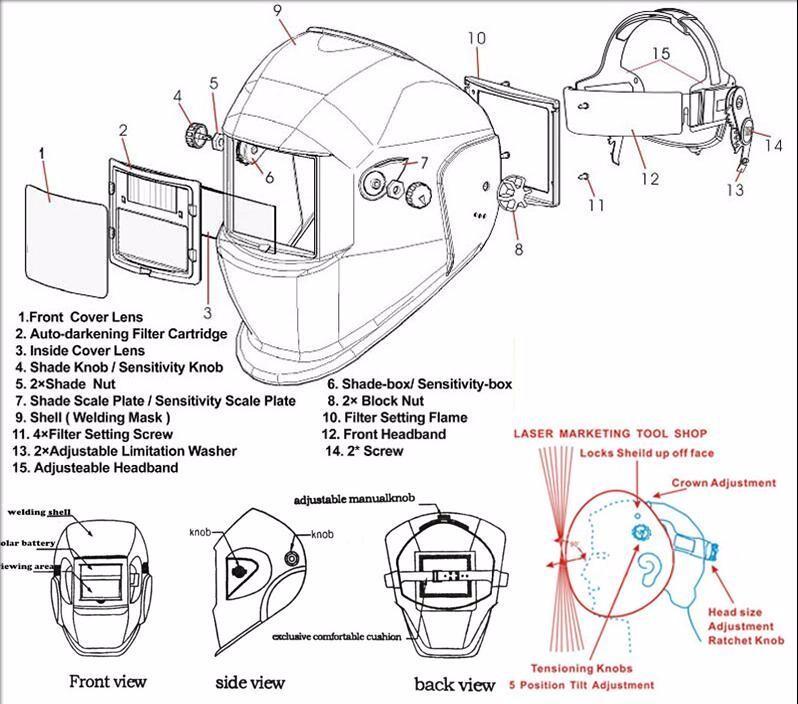 Bs-mw003 Factory Safety Solar Welding Helmet Auto