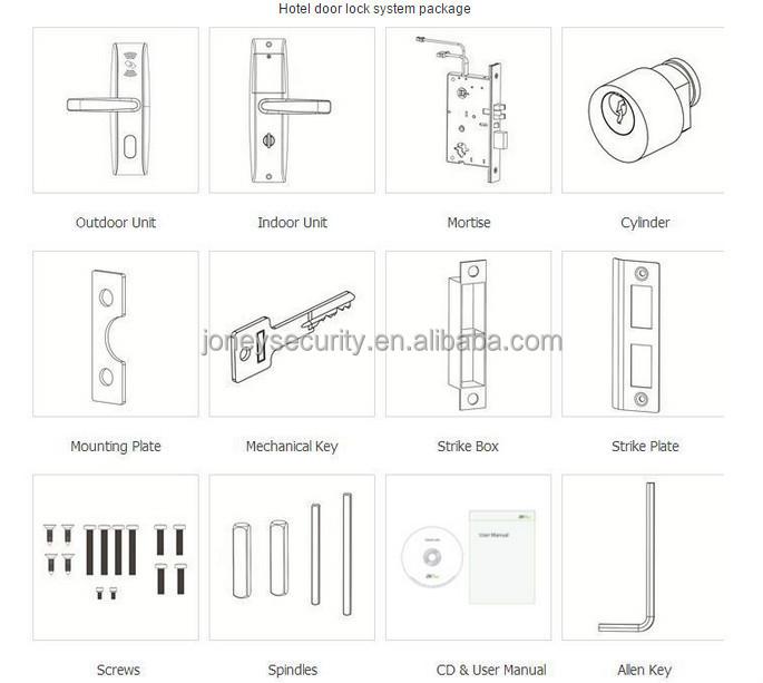 Standardalone Electronic Hotel Lock Digital Hotel Door