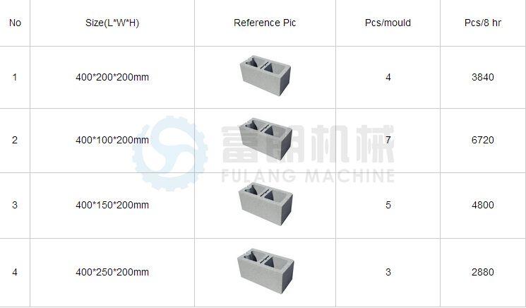 Hydraulic Qtf4-28 Cement Block Making Machine Sale In