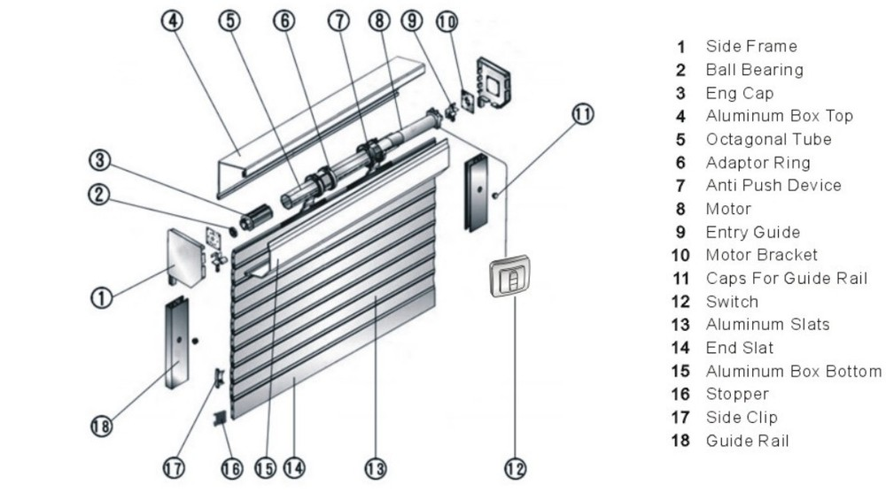 Exterior Position And Rolling Open Pattern Roller Shutter