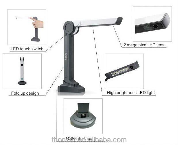 Portable High Speed Digital Document Scanner--s200l(s200