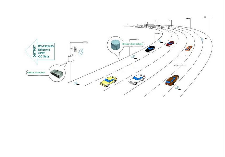 Wireless Adaptive Signal Light Controlling Vehicle