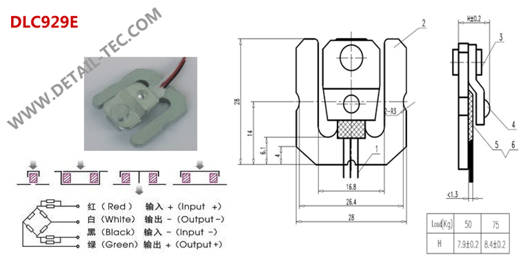 DLC929E 50kg Chinese micro bathroom scale load cell, View
